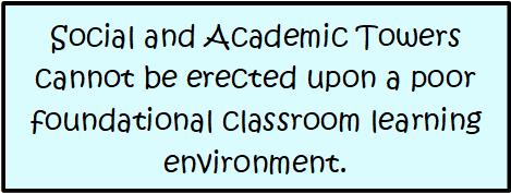 Part 2 - Proactive Title 1 Principals: Active Management  Supporting Teachers