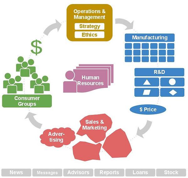 CEOGAMEPLAYFLOWCHART.jpg