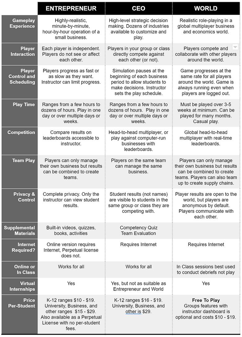 GV Bus Sim Comparison Table.png