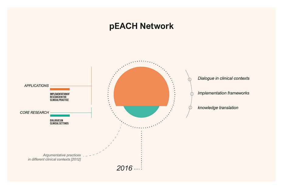 12_peach.jpg