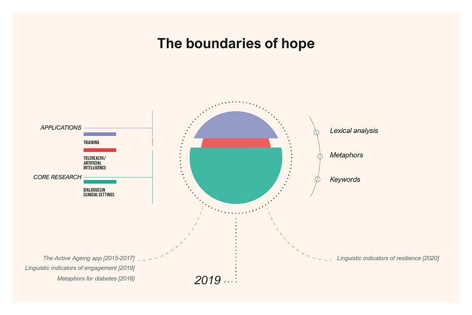 3_hope.jpg