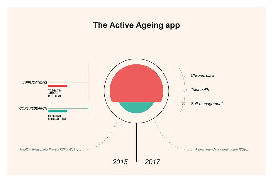 10_active-aging-app.jpg