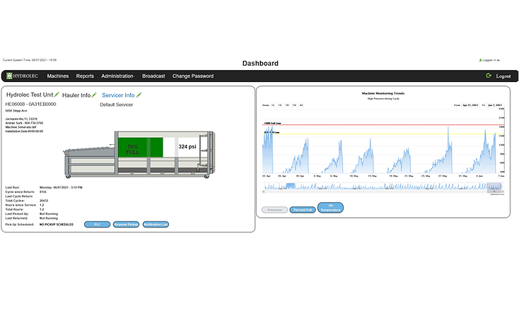 Screenshot 2021-06-07 at 15-55-13 scada