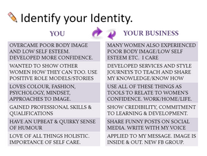 The business of being you, The image tree blog