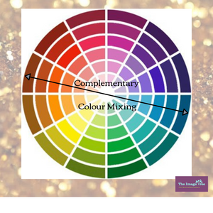 Complementary Colour Mixing; The Image Tree