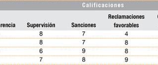 CONDUSEF se Fortalece: Cinco Puntos Clave de la Reforma Financiera que Otorgan Mayores Facultades a