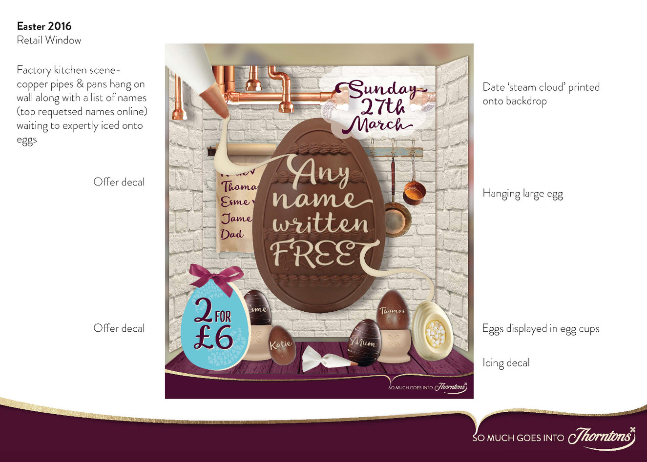 Thorntons seasonal retail campaign