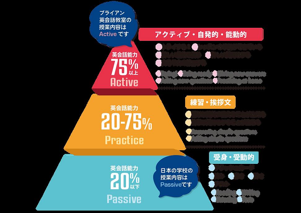 アクティブ図.png