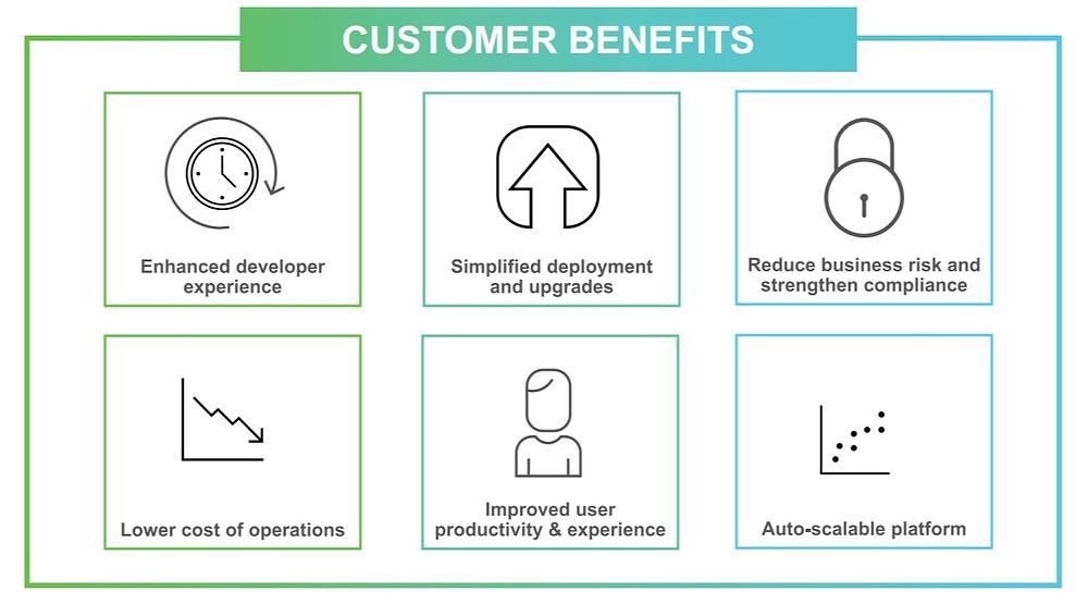 Alfresco Content Services 7.0 Release Benefit Summary