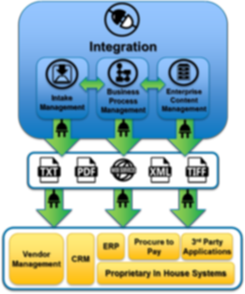 ClearCadence Enterprise Integration