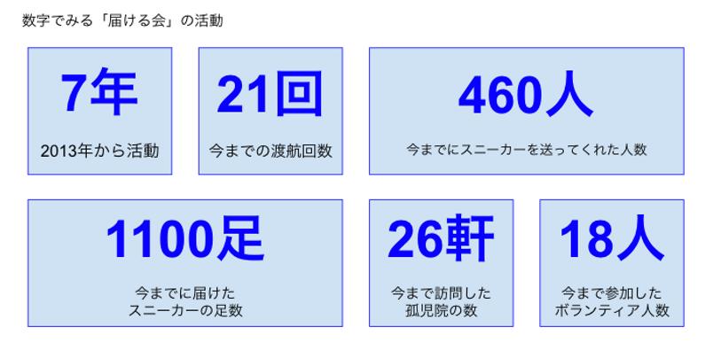 スクリーンショット 2020-09-06 21.14.36.png
