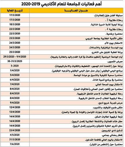 5-ملخص الفعاليات 2019-2020 شريحة رقم 4.j