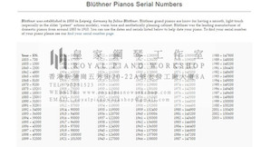 鋼琴出產年份及序號 1) Bluthner Pianos Serial No.