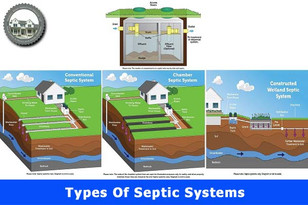 Types Of Septic Systems.