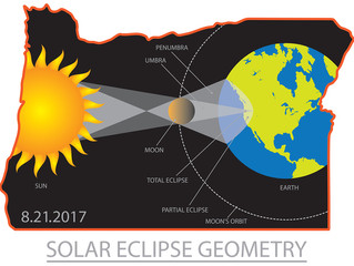 TOTAL SOLAR ECLIPSE EYE SAFETY