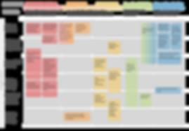 capstone_ideation_metrics.png
