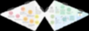 capstone_designProcess.png