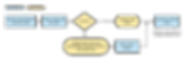 Blank Diagram (2).png