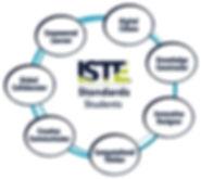 ISTE-Standards_Orbit-Graphics_Students.j