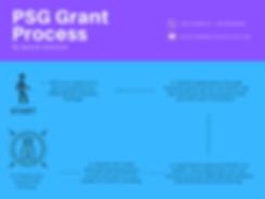 PSG Grant Process Flowchart.png