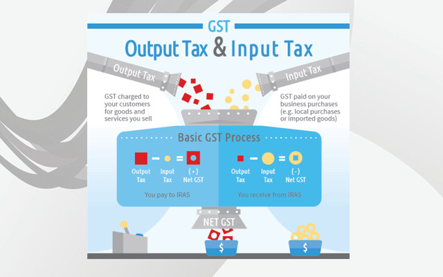 Tax Codes in Accounting Software