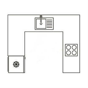 U-Shape-Kitchen-Layout_meitu_1.jpg