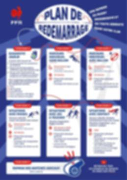 FFR-Affiche-plan-redémarrage--724x1024.