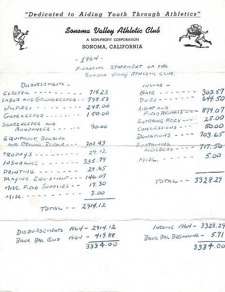 1964 Financial Statement.png