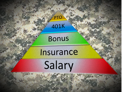 Measuring Total Compensation During Your Job Transition