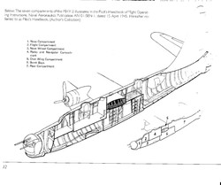 PBY4-2 compartments