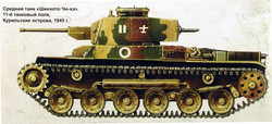 Chi-Ha 11 tank regiment