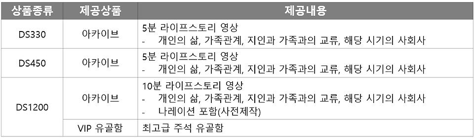 유골함표.png
