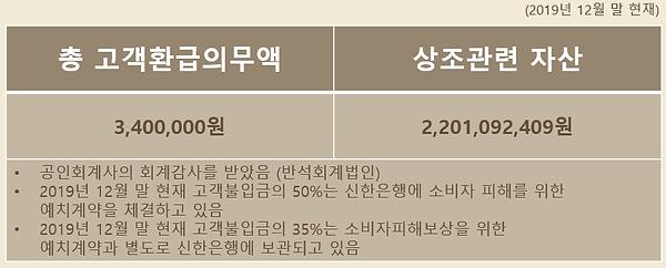 정보고시표01.png