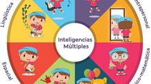 ¿Qué son las inteligencias múltiples?¿Qué tipos hay?