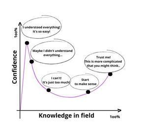 Heuristics & Cognitive Bias