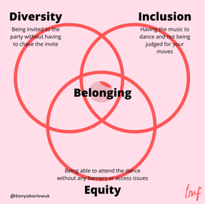 Introduction to Diversity and Inclusion