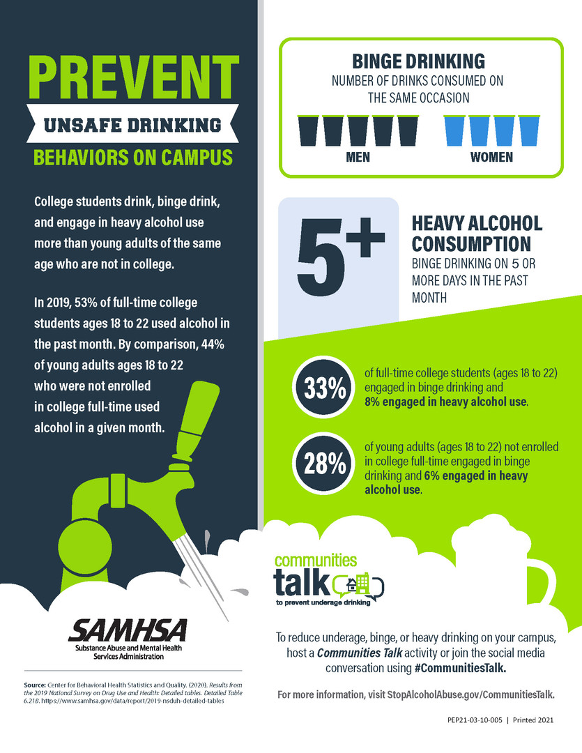 Prevent Unsafe Drinking Behaviors On Campus Main
