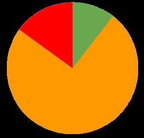 Data analysis-02.png