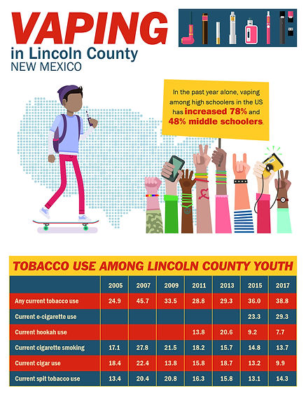 Vaping-Lincoln County 2-sided Handout Ma
