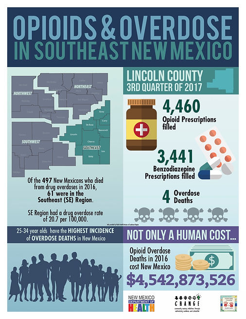 Opioids and Overdose in SE NM 2018_Draft