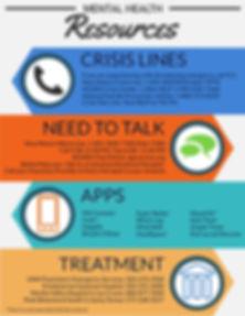 Mental-Health-Resources (1).jpg