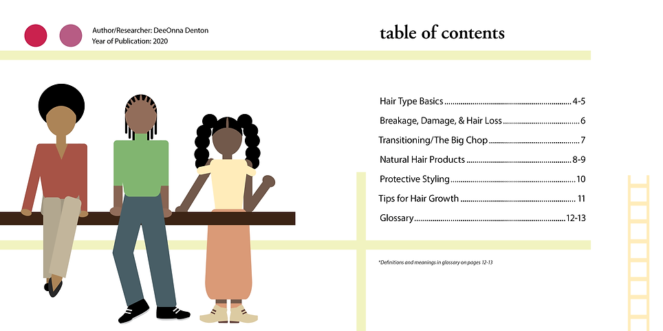 Natural Hair Guide: Table of Contents