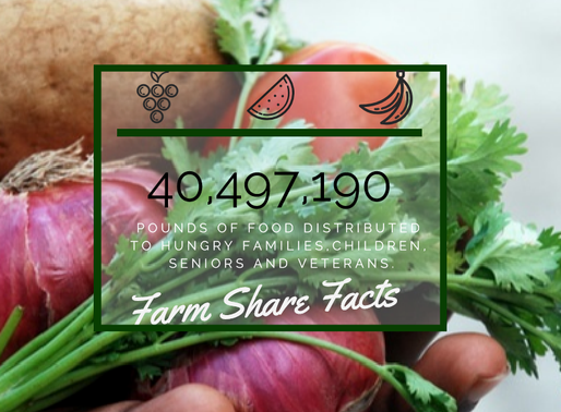 FARM SHARE, INC. DISTRIBUTES A RECORD 40 MILLION POUNDS OF FOOD TO OVER 6 MILLION HOUSEHOLDS!