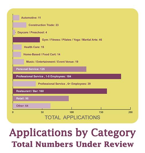 Dane-Buy-Local-Data-Charts-Applications-