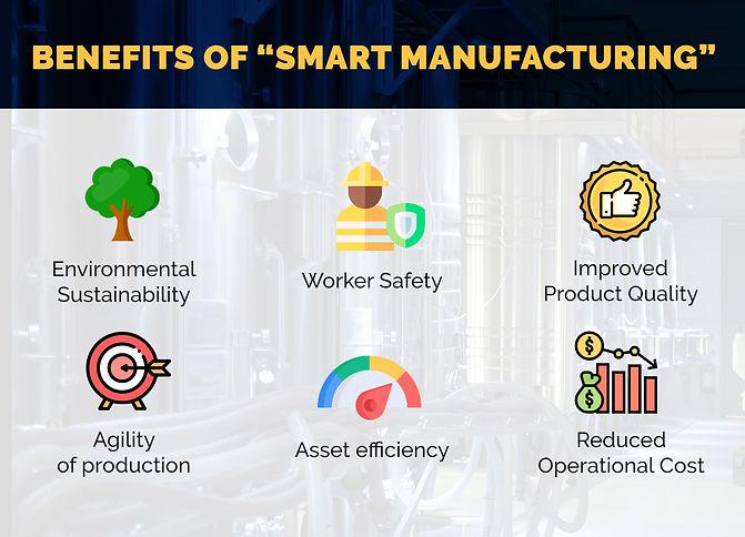 (4) Industry 4.0 Risks & Benefits of Dig