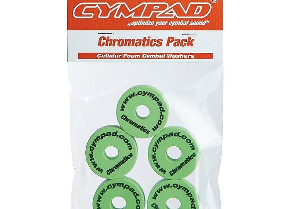 Cympad Optimizer Green 5 Pack