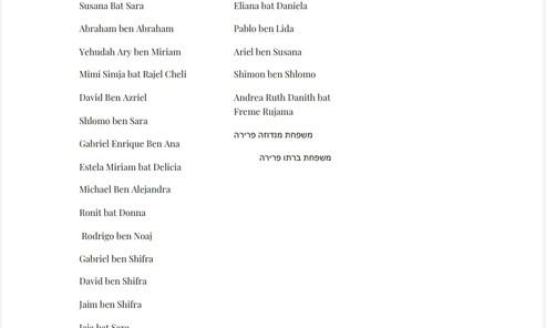 Tefilá en el Kotel Rosh Jodesh ShvatListe de nombres 2