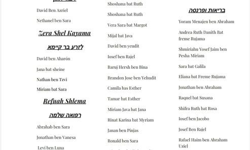 Tefilá en el Kotel Rosh Jodesh ShvatLista de nombres 1