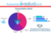 Infografía E-Salud (2).png