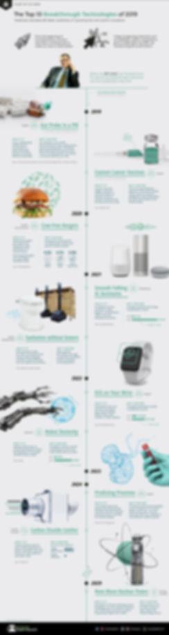 10-breakthrough-technologies-2019.jpg